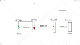 Разворот и излом оси привода относительно оси мельницы в горизонтальной плоскости.