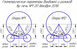 Определение геометрических характеристик опорных роликов и бандажей. Вид по ходу продукта.
