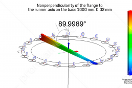 Non-perpendicularity of the upper flange to the runner axis.